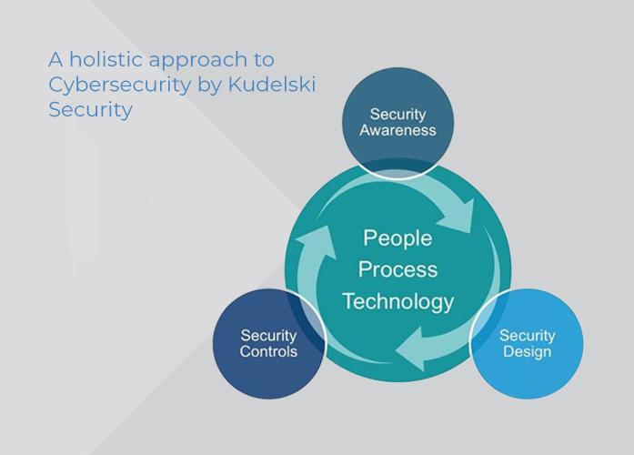 kudelski-security