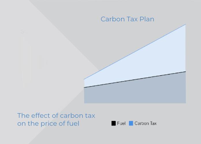 carbon tax plan